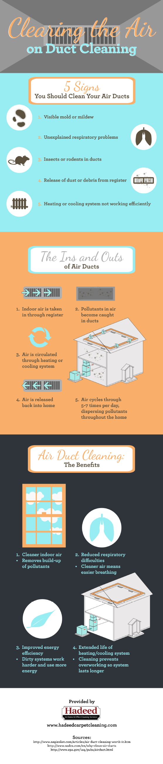 Clearing The Air On Duct Cleaning 52316c1fececd Duct Squads